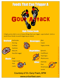 diets for gout sufferers read more articles guides doctor advices