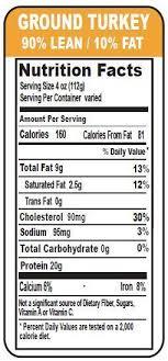 turkey nutrition labels happy thanksgiving