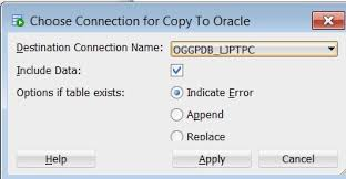 Create Table In Oracle Oracle Goldengate Microsoft Sql Server To Oracle Migration Part 2