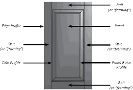 Cabinet Door Construction Points Of Architectural Door Construction
