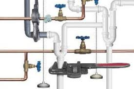 Home Plumbing System In Demand Plumbing Brentwood Water Heater Antioch Ca Plumber Repairs