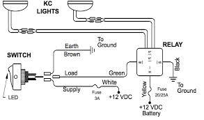 kc hilites wiring diagram on kc images free download wiring