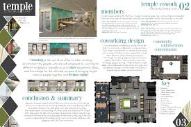 concept statement interior design concept statement and how to