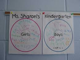Thinking Map Tpss Amite Elementary Thinking Maps Photo Gallery