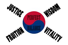 Flag Of South Korea South Korea Flag Symbols