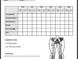 carotid ultrasound report template echo sample report carotid