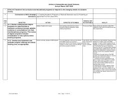 mba project proposal template mba dissertation proposal example