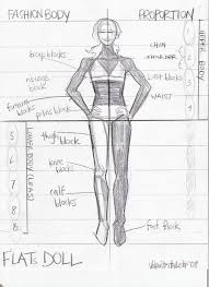 how to draw a fashion figure