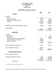 Template For Income Statement And Balance Sheet by Douglas A Boufford Ca Understanding Financial Statements