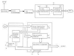 patent us6289487 efficient modified viterbi decoder google patents