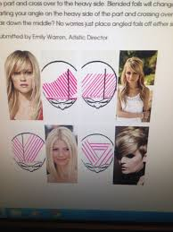 hair color and foil placement techniques best 25 hair color placement ideas on pinterest hair color