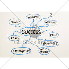 meaning of success mindmap sketch gl stock images