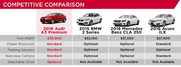 compare audi a3 and a4 compare the 2016 audi a3 audi dealer in wynnewood pa