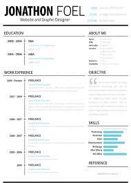 Creative Design Resume Templates Resume Template Mac Jospar