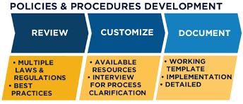 security policies and procedures development securestate