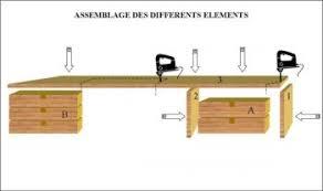 plan pour fabriquer un bureau en bois maison design bahbe com
