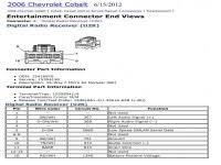 wiring diagram for delphi delco radio u2013 readingrat u2013 puzzle bobble com