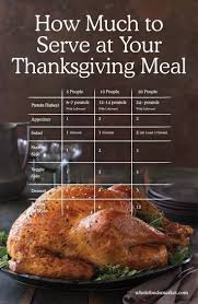 896 best thanksgiving recipes diy images on