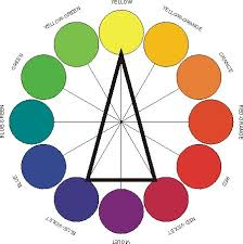 Color Wheel Scheme Color Theory 101 Harmonious Color Schemes Nacho S Quilts