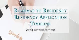 roadmap to pharmacy residency everything you need to know