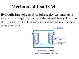 presentation on load cell and its application ppt video online