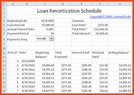 Amortization Schedule Excel Template Loan Amortization Schedule Excel Sle Mortgage Loan Amortization