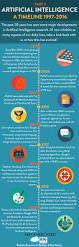 best 25 business mathematics book ideas on pinterest money