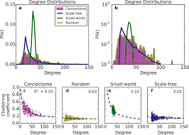 a simple generative model of the mouse mesoscale connectome elife