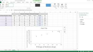 design lab ib biology exle ib biology 9 8 2017 how to make a table graph on excel youtube