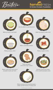 430 best food u0026 drinks infographics images on pinterest food