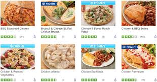 new nutrisystem review 2017 must read does it really work