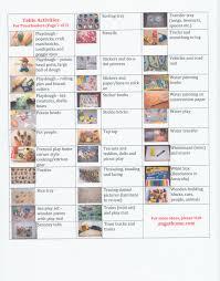 mega list of table activities for preschoolers angathome
