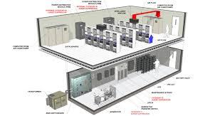 datacenter2 small 33392240 jpg 3027 1600 rsa studio 501