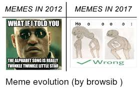 Alphabet Meme - memes in 2012 memes in 2017 what fotold you ho o 0 the alphabet song