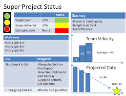 Project Weekly Status Report Template Excel Agile Project Status Reports Exle 1 The Agile Warrior