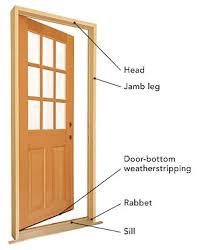 Parts Of An Exterior Door Cutting A Prehung Exterior Door Homebuilding