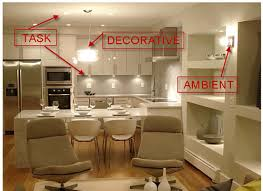 Kitchen Ambient Lighting Lighting A Room