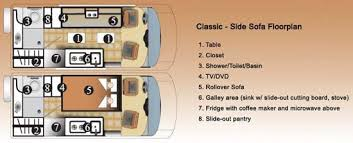 Type B Motorhome Floor Plans Roaming Times Rv News And Overviews