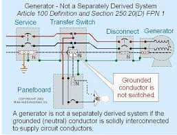 diagrams 688529 transfer switch wiring diagram u2013 generator