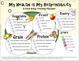 food groups worksheets for grade 3 best ideas of worksheets on