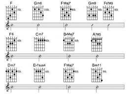 the christmas song guitar chords u2022 chord melody tab video