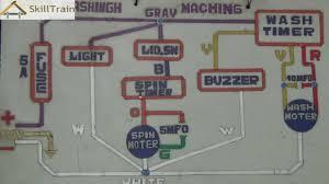 diagrammatic representation of a circuit of a washing machine