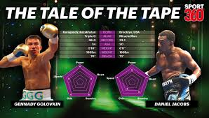 Best Resume In Boxing by Gennady Golovkin And Roman Gonzalez Return To The Ring For