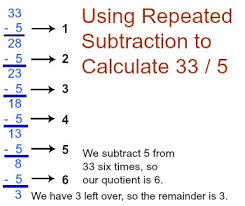 what is repeated subtraction study com