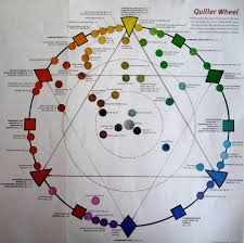 ideas about color theory on pinterest colour wheel what people