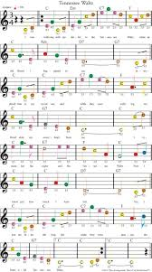 best 25 guitar sheet music ideas on pinterest guitar notes