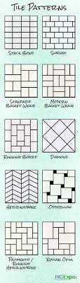 Subway Tile PatternSubway Tile Layout Subway Tile Pattern Styles - Bathroom tile layout designs