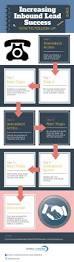 Tinder For Real Estate 153 Best Prospecting U0026 Lead Generation Tips For Real Estate Agents