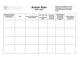 free printable business action plan template example helloalive