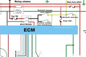 wiring diagram motor honda beat wiring diagram